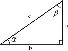 Trigonometria Kaavat