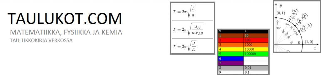 Matematiikka, Fysiikka ja Kemia